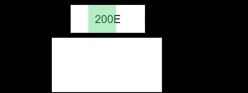 路線価図でチェックするポイント2