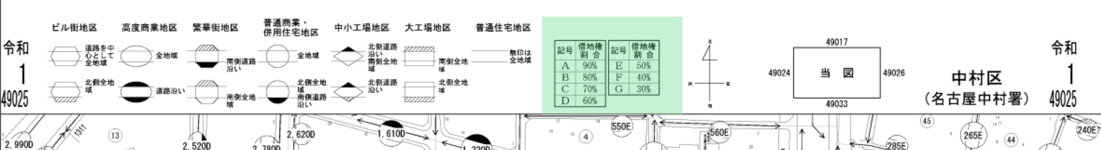 借地権の場合のチェック箇所1